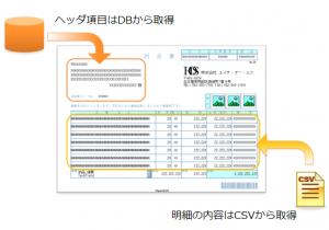 複数のデータソースとの連携