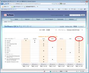 NetBeansのサイトからIDEをダウンロード