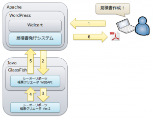新しい見積書発行システム