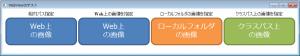 Web上のHTML